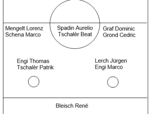 Hockey TVR – EHC Isfrösch 26.2.2019