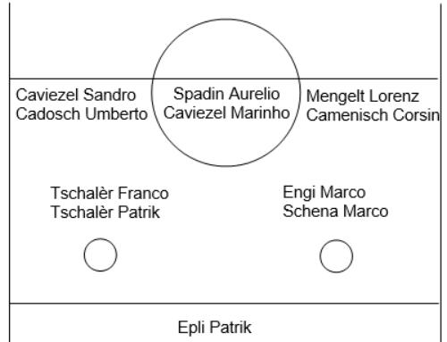 Matchbericht Pragger EC, 05.02.2020
