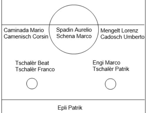 Matchbericht Isfrösch (H), 17.02.2020
