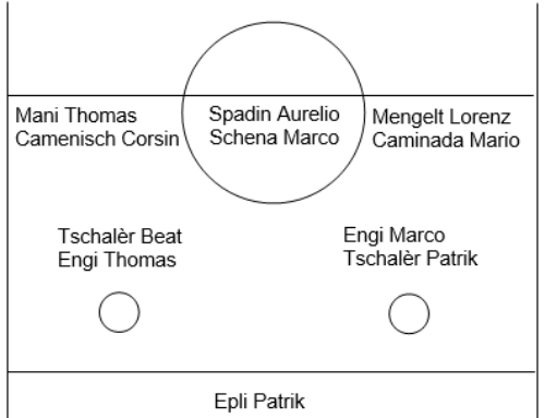 Matchbericht Isfrösch (A), 26.02.2020