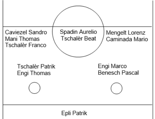Matchbericht PSC Bonaduz (H), 27.02.2020